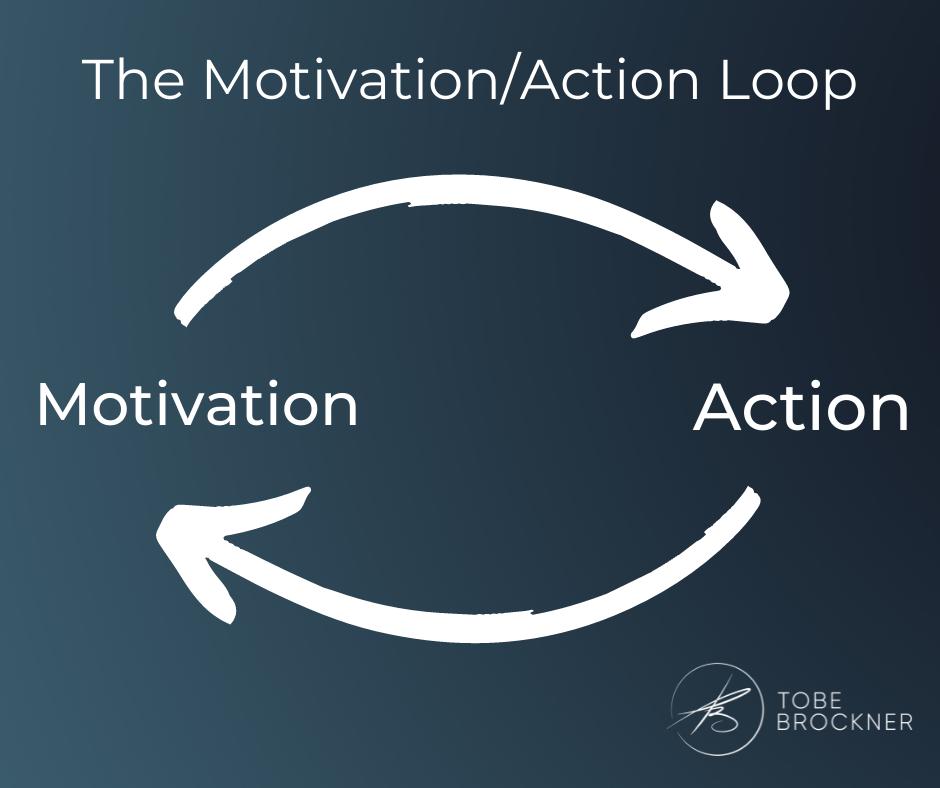 Motivation-Action-Loop